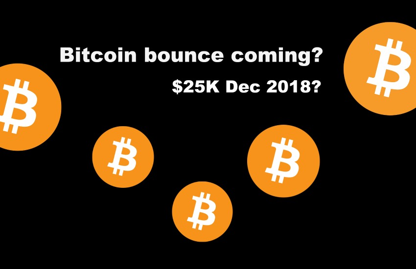 Could bitcoin bounce back to $25K by Dec 2018?