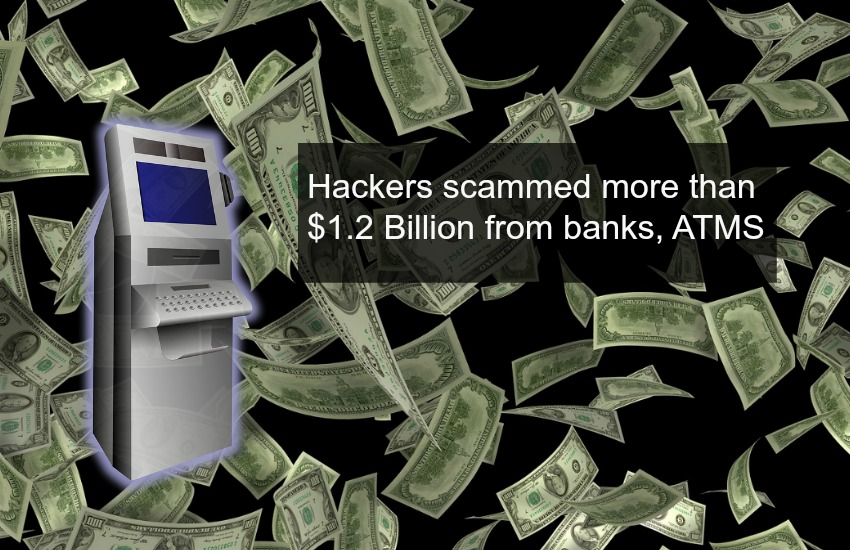 Hackers stole $1.2 billion