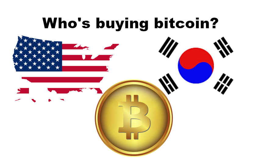 Who's buying bitcoin in US & Korea?