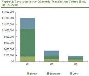 Juniper cryptocurrency market value